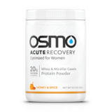 Acute Recovery <br> Optimized for Women